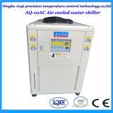 Refrigeratore di acqua raffreddato aria industriale di fabbricazione con lo SGS