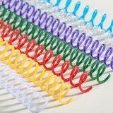 Reliure en bobine spirale en plastique