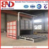 Fornalha em forma de caixa do calor para a fornalha de recozimento