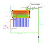 Calefator de água solar pré-aquecido pressurizado