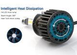 ペアH7 6500kファン冷却を用いる自動車LEDのヘッドライト自動車LEDの電球