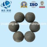 ボールミルのための造られた粉砕の球か鋳造物の粉砕の球または粉砕媒体