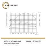 Насос циркуляции горячей воды HP32/4G (w) (t) форсируя