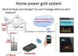 Casa senza fili del tester di energia solare in India
