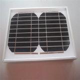 5W 18Vの円形の直径250mmのペットによって薄板にされる太陽電池パネル