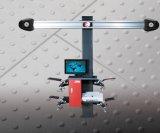 3D Machine aa-Wa3d3 van de Groepering van het Wiel