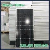 156X156モノラル太陽電池の薄膜の太陽電池