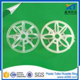 プラスチックテラーのリング--Xintao PP、PVDFのPE、PVC、CPVC