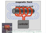 80kw elektrische het Verwarmen van de Inductie Machine om Te ontharden