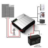 Inversor solar de alta freqüência, onda de seno modificada Wsppv1100