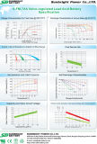 CE SBB SLA Battery 12V7AH VRLA-SMF-AGM RoHS UL para UPS