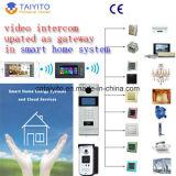 Taiyitoのホームセキュリティーのための夜間視界のビデオ相互通信方式のドアのカメラ