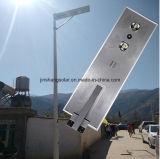 高いQualtiy (太陽JINSHANG)の1つの20/30/40のW LED統合された太陽LEDの街灯のすべて