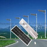 luz solar solar Integrated do jardim da luz de rua do diodo emissor de luz 5W-120W com o Ce/RoHS/IP65/ISO9001 aprovado