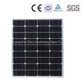 Caixa leve solar da alta qualidade para o painel solar do banco