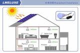 Nuovo indicatore luminoso solare portatile radiofonico del MP3 /FM di potere dei prodotti ciao