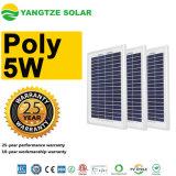 25 ans de garantie panneau solaire 5W de haute performance de mini