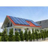 Comitato solare fotovoltaico competitivo di prezzi 265W poli per il sistema domestico