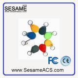 Emマリン125kHz RFIDの主札サポートOEM (SD3)