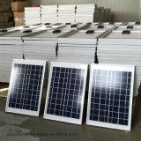 12V 시스템을%s 18V 20W 많은 태양 전지판 (2017년)