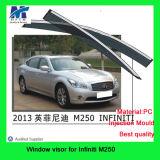 Забрала бортового окна для Infiniti M250