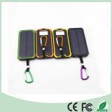 De dubbele Draagbare Bank van de ZonneMacht USB voor Laptop 20000mAh (Sc-3688-a)