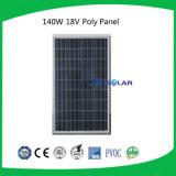 panneau solaire polycristallin de CCE de support de consoles multiples de la CE de 140W TUV