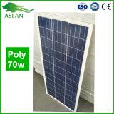 70W de ZonneModules China van het zonnepaneel