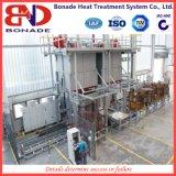 炉を癒やすためのアルミ合金の急速な熱処理