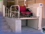 身体障害者のための商業Barrier-Free上昇