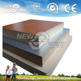 MDF Board Manufacturer 2.0-25mm Cheap Price Raw HDF