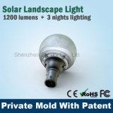 2017 nuovo indicatore luminoso solare di paesaggio del giardino di disegno LED per la decorazione dell'indicatore luminoso di lampadina senza fili del LED