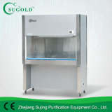 공장 직매 환기 내각 또는 실험실 증기 두건 (SW-TFG-15)