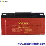 батарея геля 12V 70ah безуходная для солнечной системы (HTL12-70)