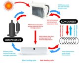 9000-36000BTU Pare-brise Split Hybrid Solar Power Air Conditioning