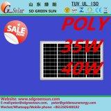 poli PV modulo solare di 35W 40W per il sistema 12V