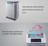 Увлажнитель воздушного фильтра очистителя воздуха Dehumidifier франтовской HEPA