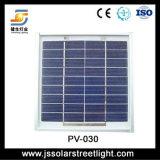 Poli comitato solare di alta efficienza 110W