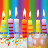 Fragancias para Candles