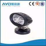 Alto faro luminoso del motociclo LED