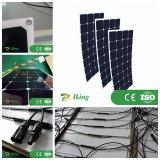 100W Sunpowerの半適用範囲が広い太陽電池パネル(背部のジャンクション・ボックス)