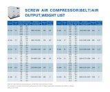 Buon Price Air Compressor Belt Driven 5.5kw-55kw