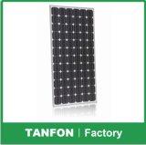 고능률 5000W 태양 에너지 시스템 가격