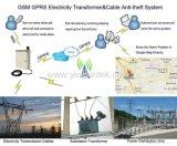 Produtos da segurança do alarme da monitoração da UEP de GPRS (S250)