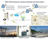GPRS Epuのモニタリングアラーム機密保護の製品(S250)