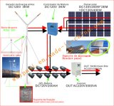 система генератора энергии ветра 3kw для БАТАРЕИ 12V200AH ГЕЛЯ системы -решетки пользы дома или фермы