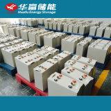 Bateria do gel da bateria solar 2V 800ah com certificação do Ce