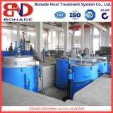 熱処理のためのピットの窒化の炉