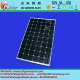 TUV/UL/Ceの証明の30V太陽軽いパネル(240W-260W)