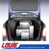 Molla di gas per la cassetta portautensili dell'automobile